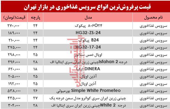 قیمت انواع سرویس غذاخوری در بازار تهران؟ +جدول