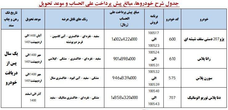 شرایط پیش فروش محصولات ایران خودرو فروردین 1400