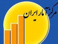 مرکز آمار: تورم فروردین به ۸.۱ درصد کاهش یافت