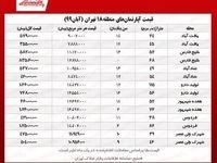 قیمت مسکن در ارزانترین منطقه تهران (جدول معاملات یک ماه اخیر)