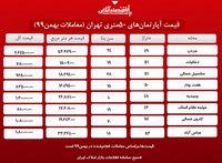 یک خانه ۵۰متری در تهران چند؟