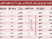 هزینه سفر به قشم در مهرماه۹۷ +جدول