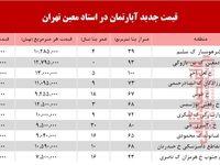 قیمت روز آپارتمان در محله استاد معین تهران +جدول