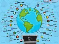 این کشورها بدترین اینترنت دنیا را دارند +اینفوگرافیک