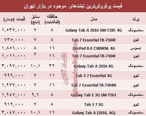 قیمت پرفروشترین تبلتهای بازار +جدول