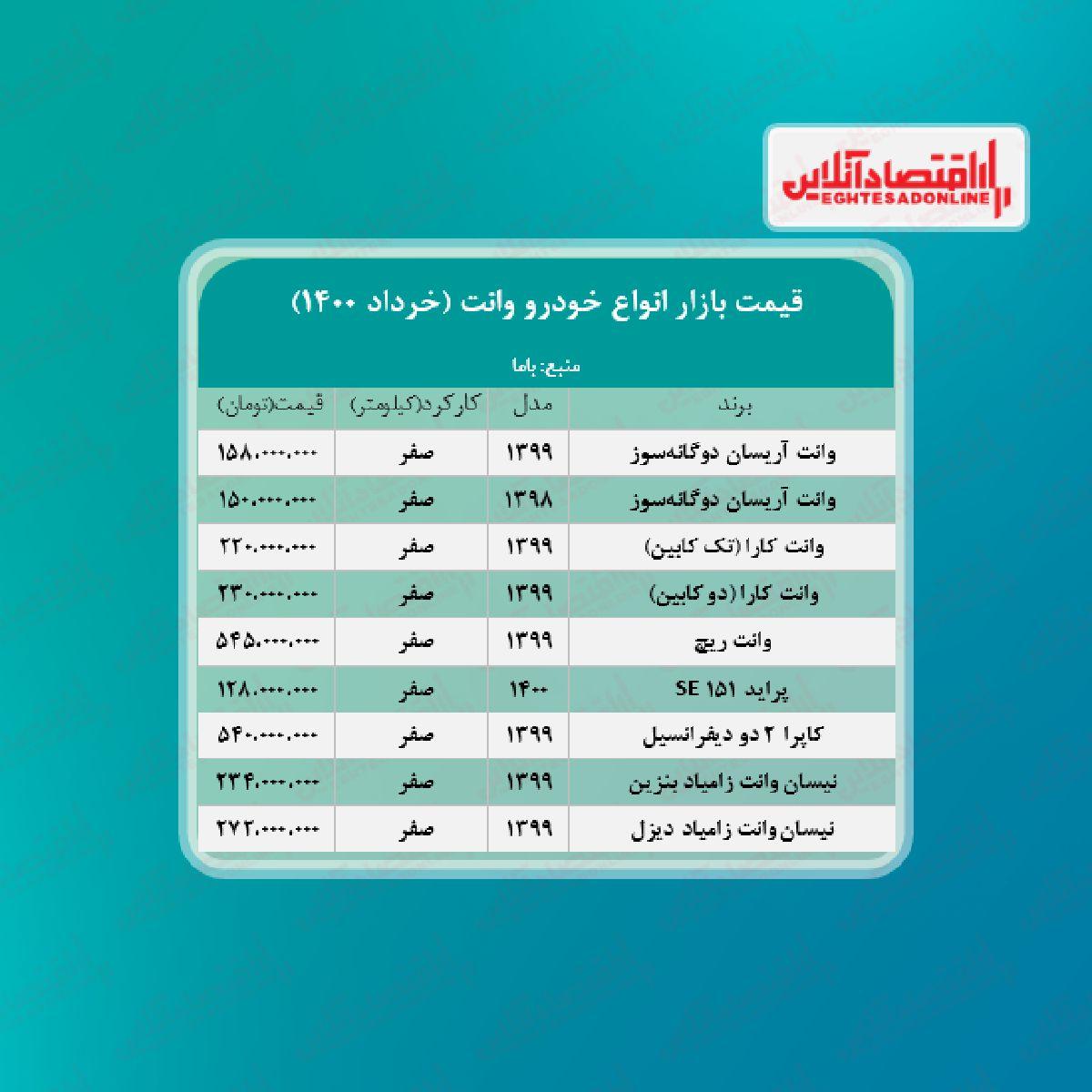 قیمت وانت در هفته سوم خرداد + جدول