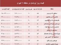 نرخ قطعی آپارتمان در منطقه 9 تهران؟ +جدول
