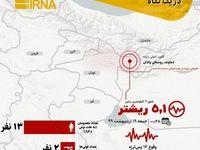 زلزله تهران در یک نگاه