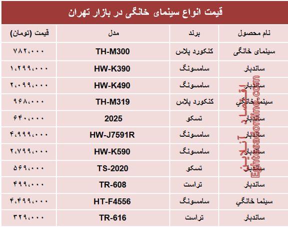 مظنه انواع سینما خانگی در بازار تهران؟ +جدول