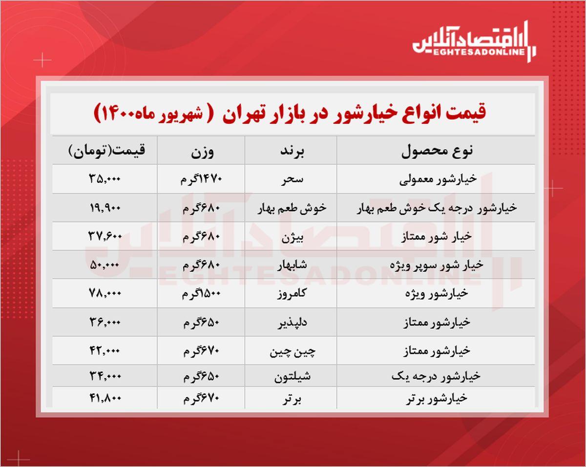 قیمت جدید خیارشور در بازار (شهریور۱۴۰۰) + جدول