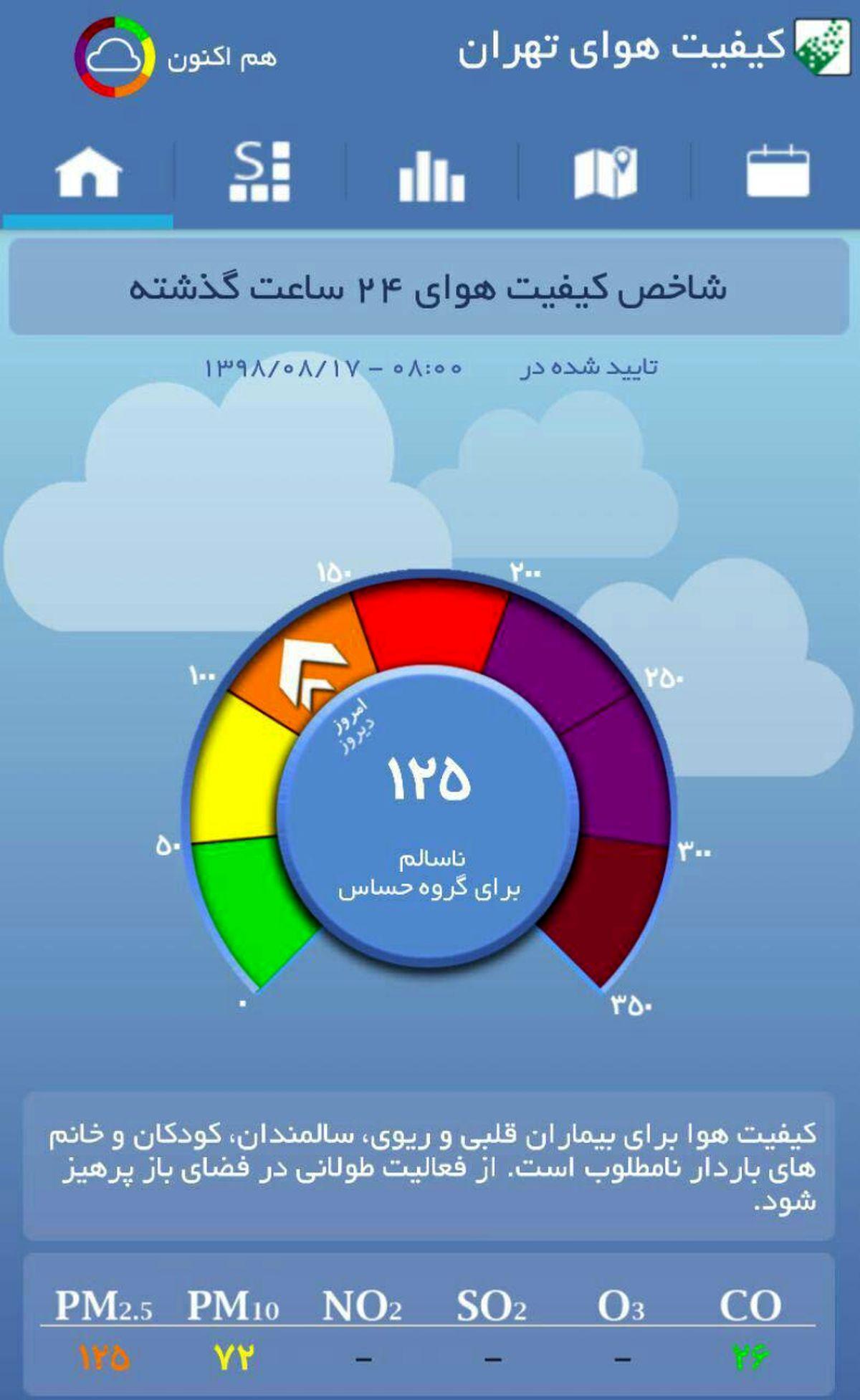 تعداد روزهای آلوده در تهران افزایش یافت