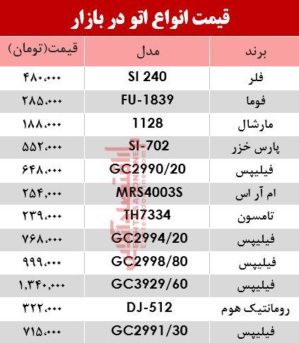 قیمت اتو در بازار چند شد؟ +جدول