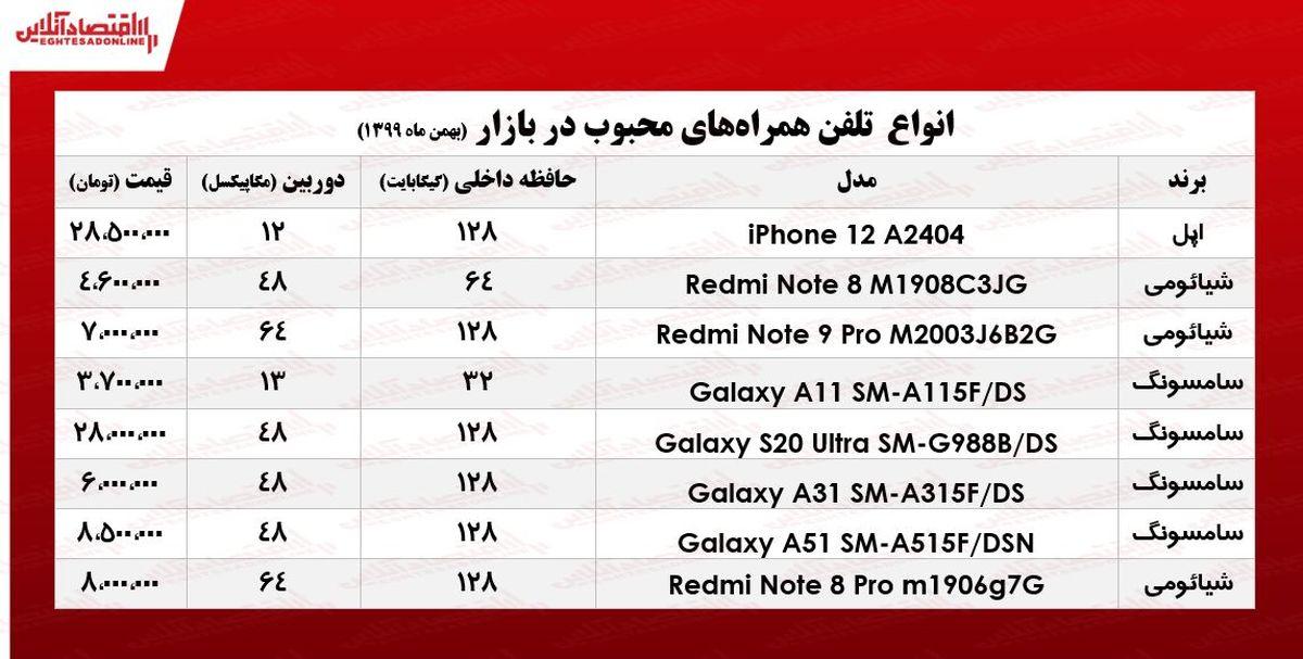 قیمت گوشیهای محبوب/ ۳۰بهمن ۹۹
