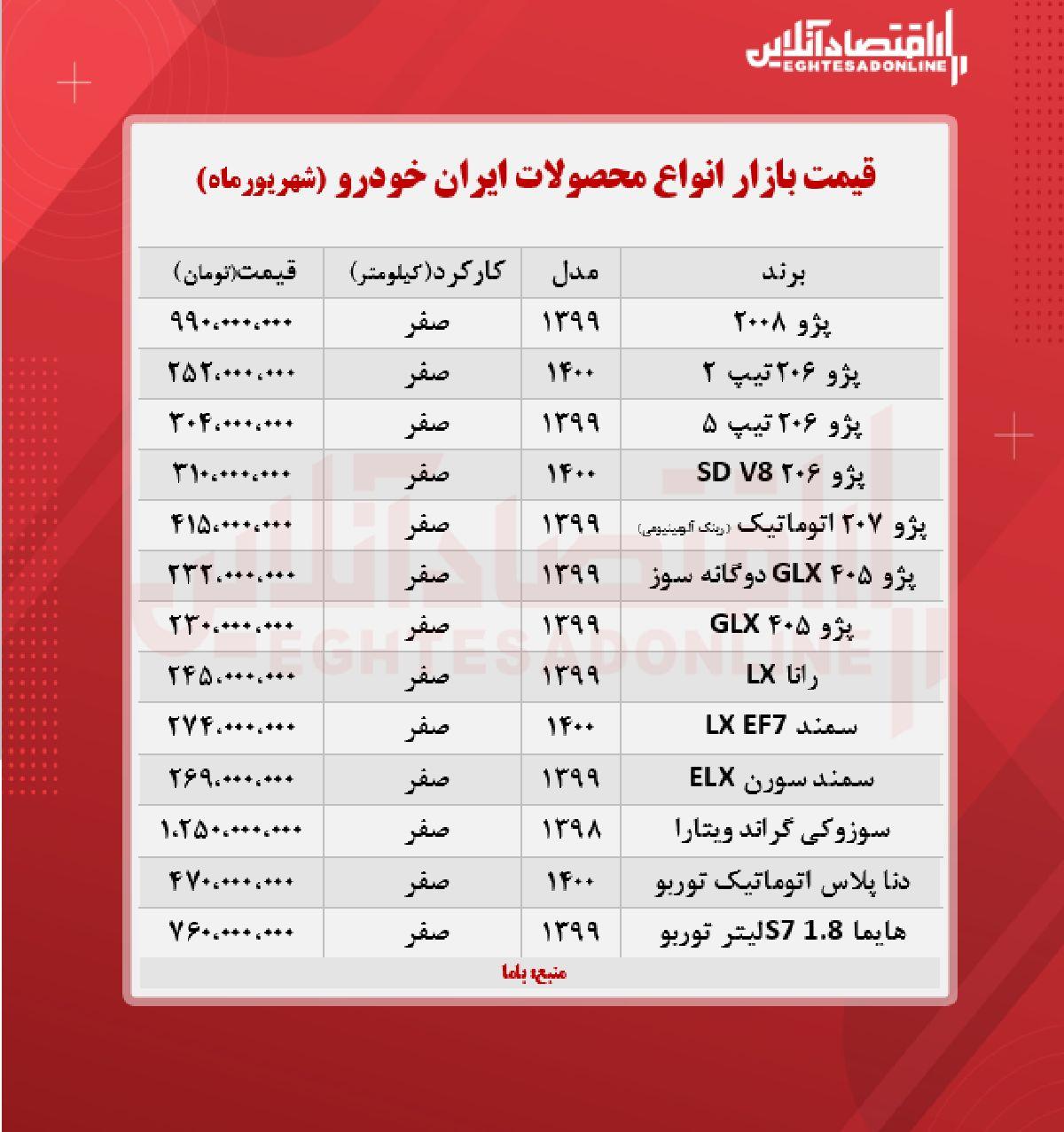 قیمت محصولات ایران خودرو امروز ۱۴۰۰/۶/۲۲