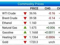 آخرین قیمت نفت خام در بازارهای جهانی