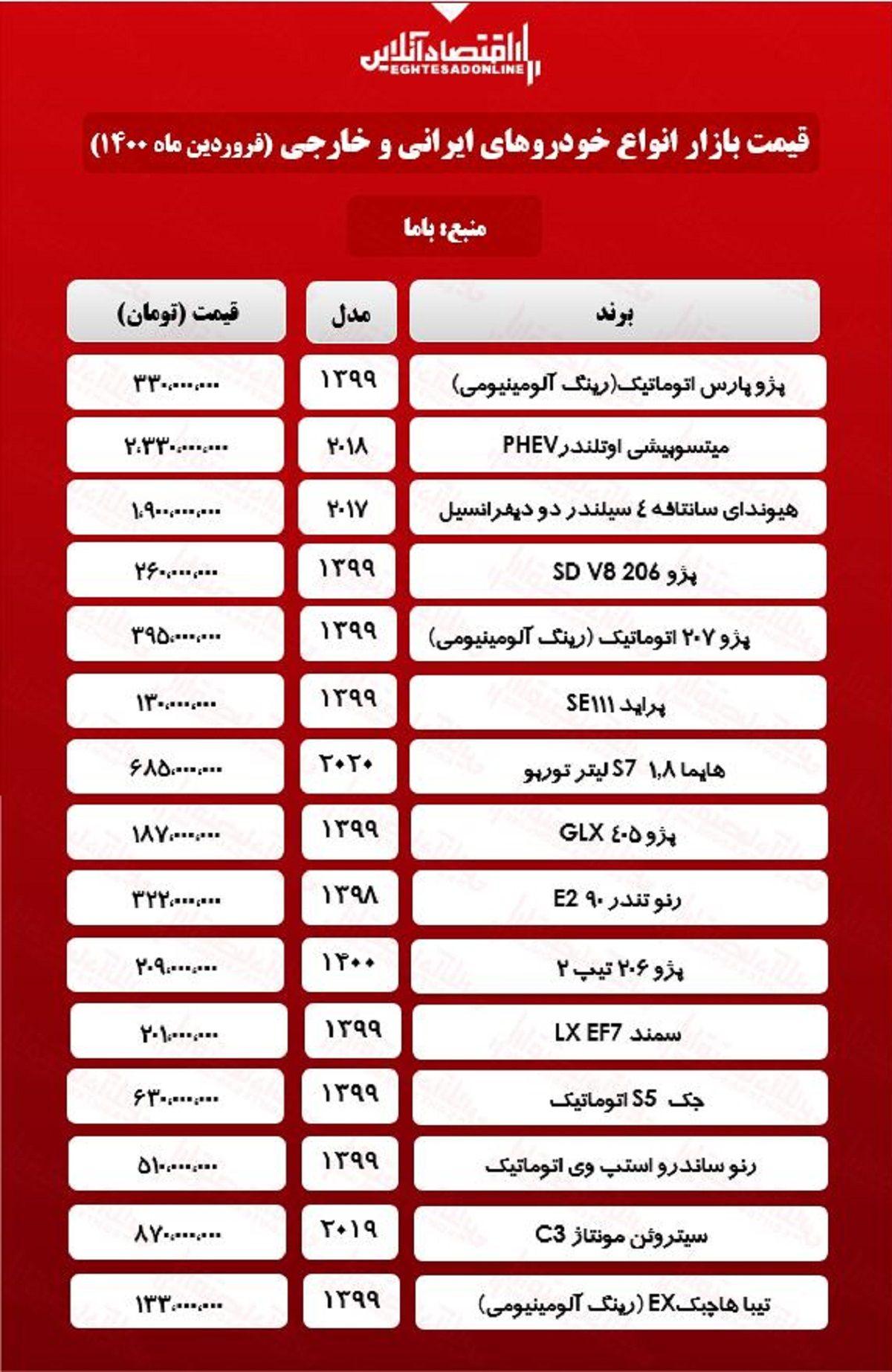 قیمت خودرو ۱۴۰۰/۱/۲۷