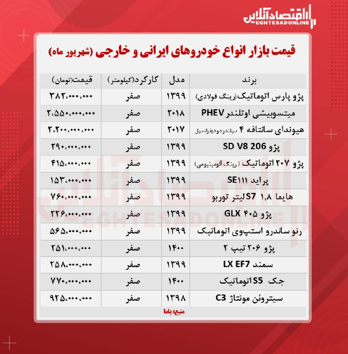 قیمت خودرو امروز ۱۴۰۰/۶/۱۴