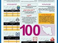 رهایی بانکها از گرداب اموال مازاد +اینفوگرافیک