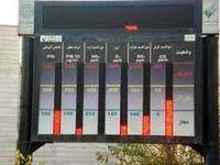 تغییر در جدول کیفیت هوا، حذف شاخص