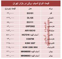 آخرین قیمت انواع آسیاب برقی در بازار تهران؟ +جدول