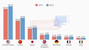 بازار رسانههای دیجیتال تا چهار سال آینده کجا خواهد بود؟