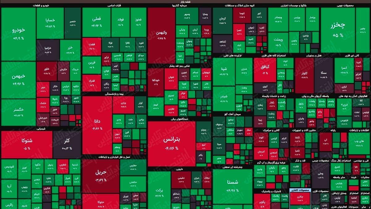 نقشه بورس امروز بر اساس ارزش معاملات/ سبزپوشی چشمنواز بازار