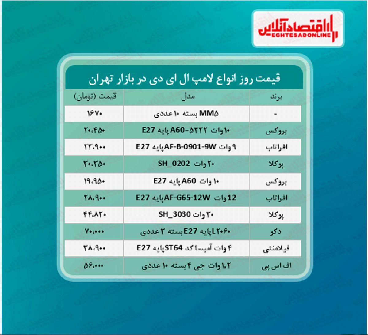 قیمت جدید لامپ ال ای دی (خرداد ۱۴۰۰)