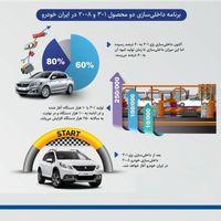 برنامه داخلی سازی دو محصول 301 و 2008 در ایران خودرو