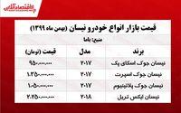 قیمت نیسان جوک در تهران +جدول