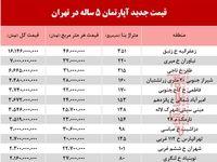 قیمت آپارتمانهای 5ساله در شهر تهران +جدول