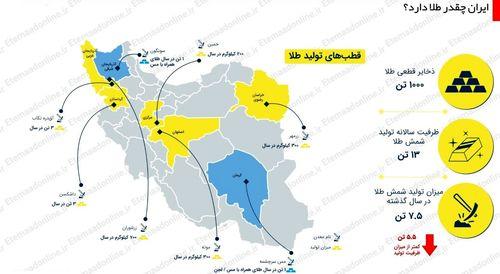 ایران چقدر طلا دارد؟ +اینفوگرافیک