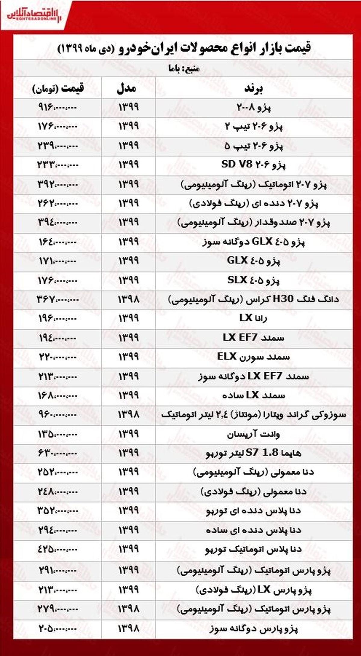 قیمت محصولات ایران خودرو امروز ۹۹/۱۰/۲
