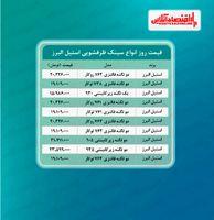 قیمت روز سینک ظرفشویی استیل البرز (۱۴۰۰/۳/۳۱)