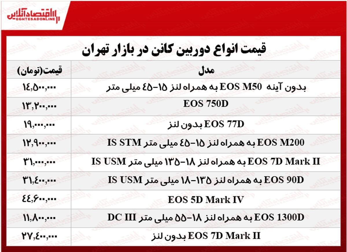نرخ انواع دوربینهای عکاسی کانن در بازار؟ +جدول
