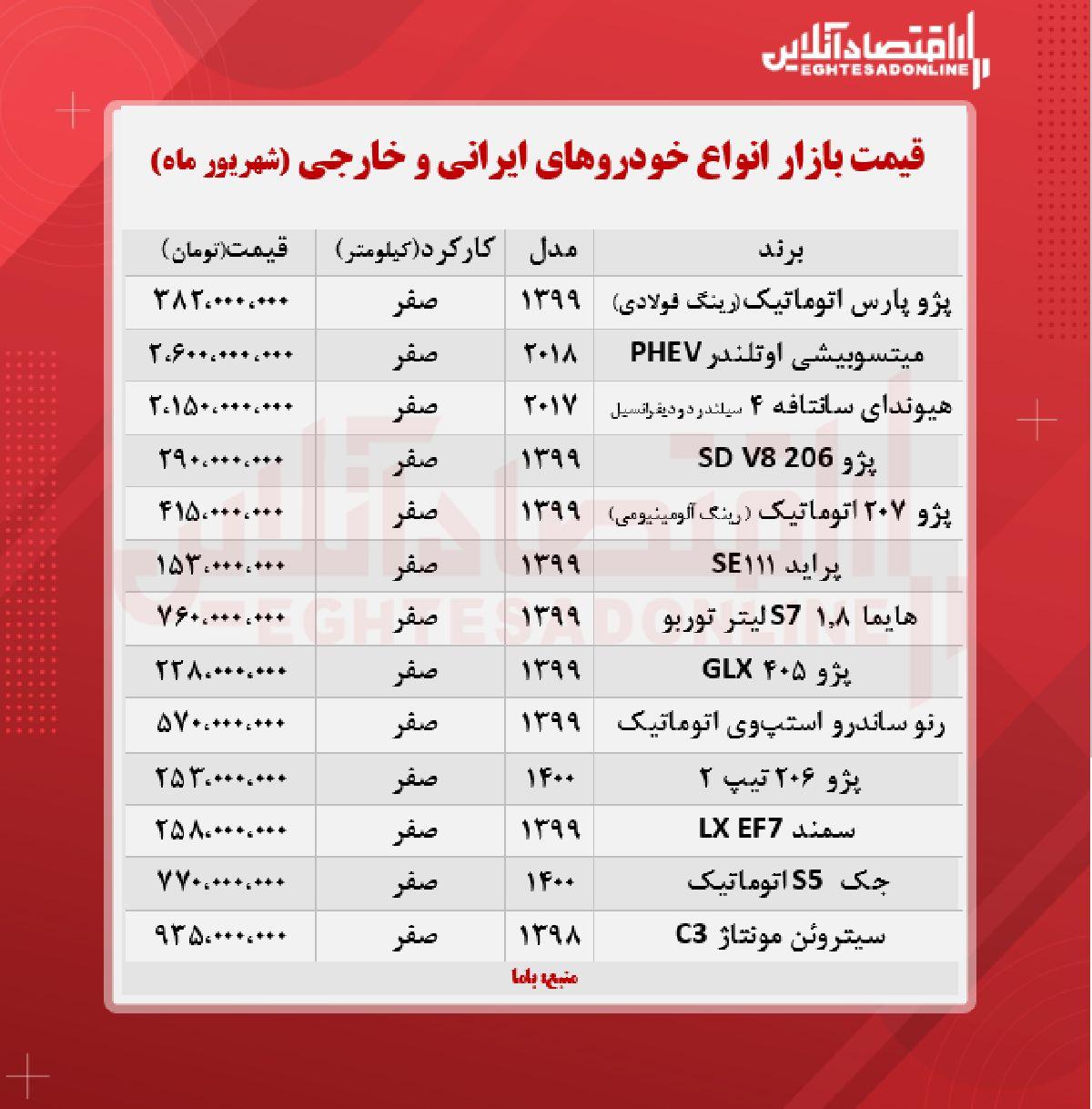 قیمت روز خودرو ۱۴۰۰/۶/۱۷