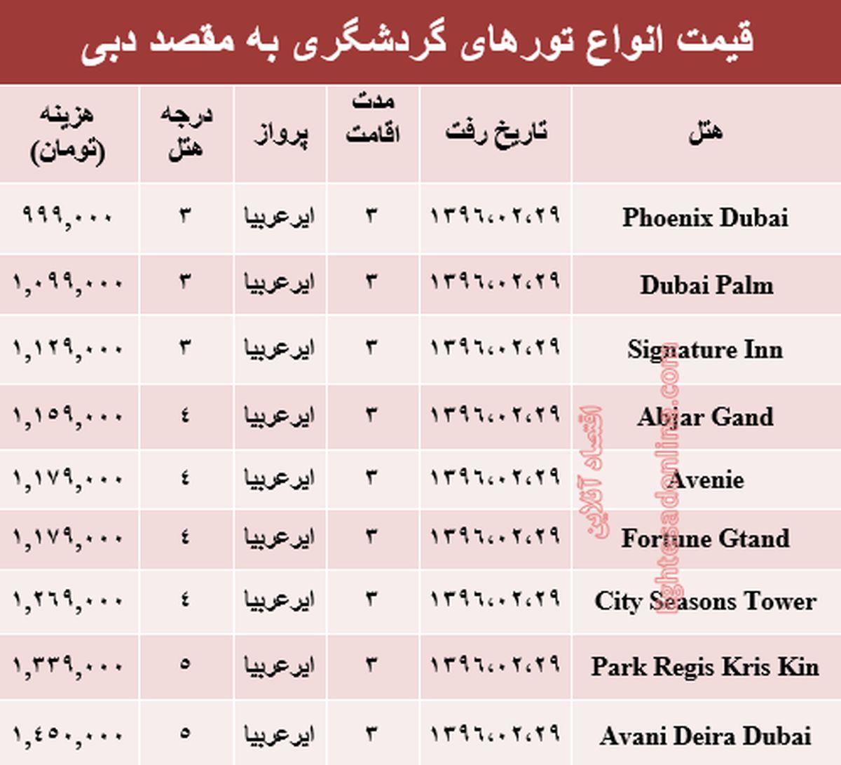 ۳ شب اقامت در دبی چند؟ +جدول