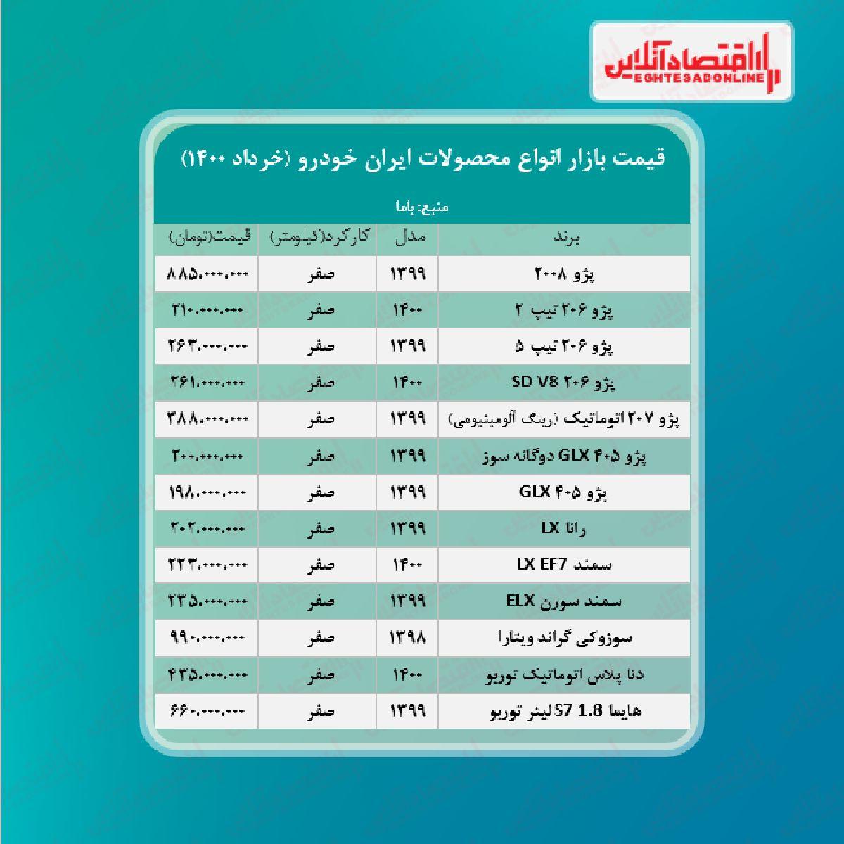 قیمت محصولات ایران خودرو امروز ۱۴۰۰/۳/۲۱