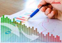 سهامداران وسپهر بخوانند (۵بهمن)/ صف خرید سپهر صادرات به صف فروش مبدل شد