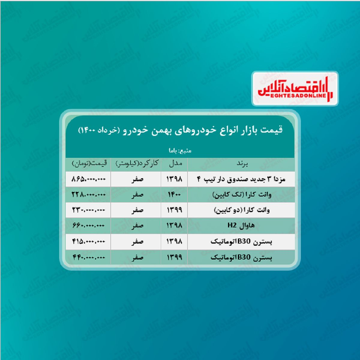 جدیدترین قیمت خودروهای گروه بهمن + جدول