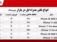 انواع موبایل اپل چنـد؟  +جدول