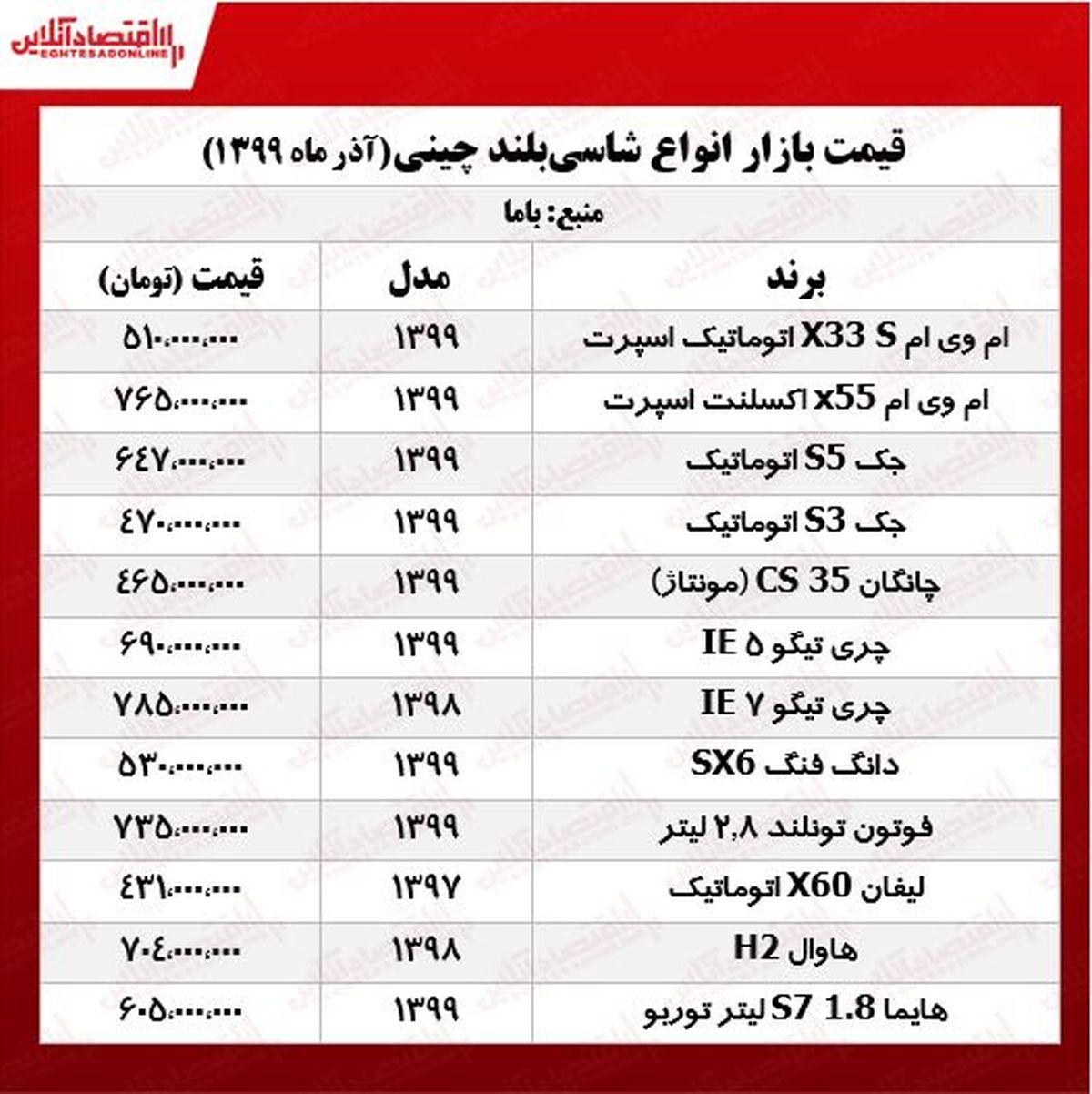 قیمت شاسیبلندهای چینی در روزی که گذشت +جدول