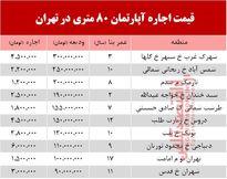 قیمت اجاره آپارتمان 80 متری در تهران +جدول