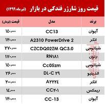 قیمت روز شارژر فندکی در بازار +جدول