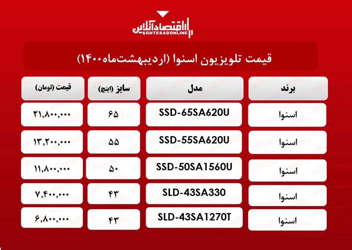 قیمت تلویزیون اسنوا / ۱۴اردیبهشتماه