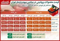مرغ و گوشت چقدر گران شد؟