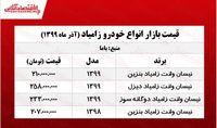 قیمت نیسان آبی در پایتخت +جدول
