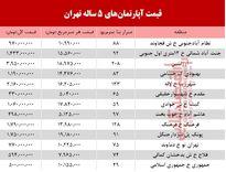 مظنه آپارتمانهای 5 ساله تهران  +جدول
