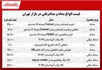 پرفروشترین انواع مداد در بازار تهران؟ +جدول