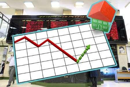 سهم 20 درصدی پالایشیها از ارزش معاملات فرابورس
