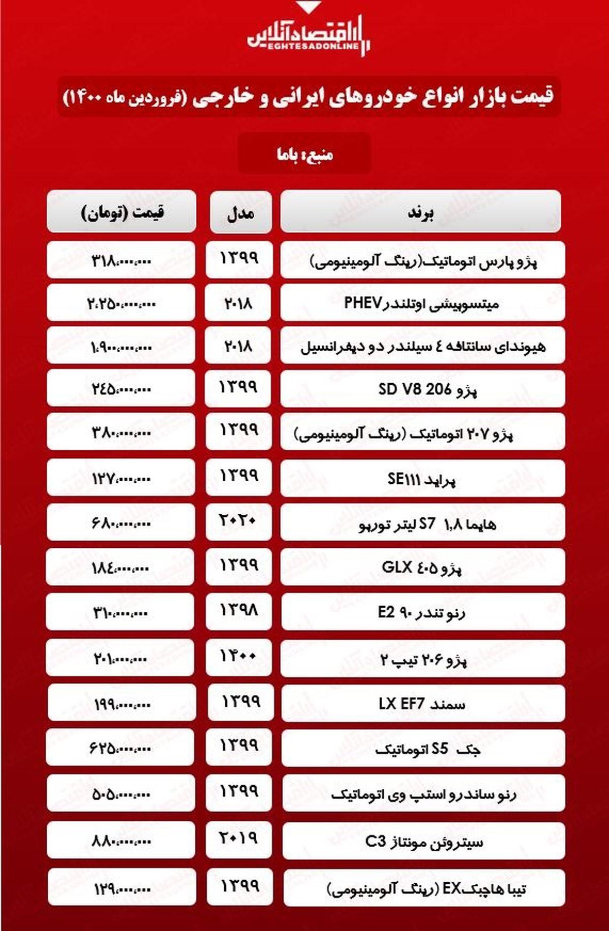 قیمت خودرو امروز ۱۴۰۰/۱/۱۶